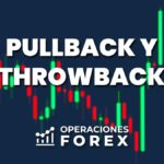 Pullback y throwback: qué son, diferencias y cómo funcionan